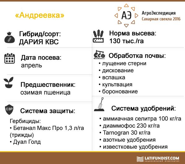 Предприятие «Андреевка»